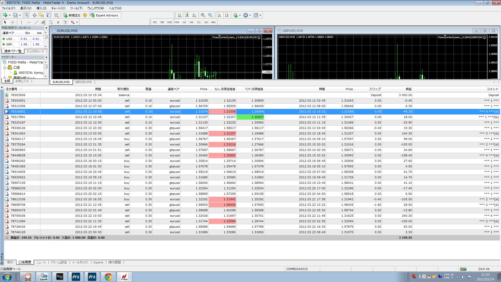 Forex combo system v3